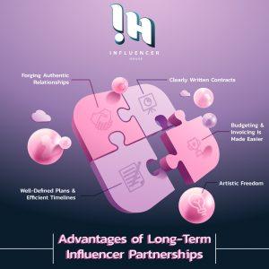 Advantages-of-Long-Term-Influencer-Partnerships